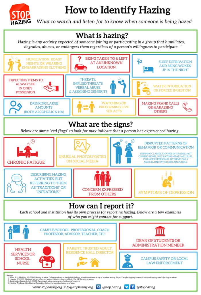 red flags of hazing infograhpic