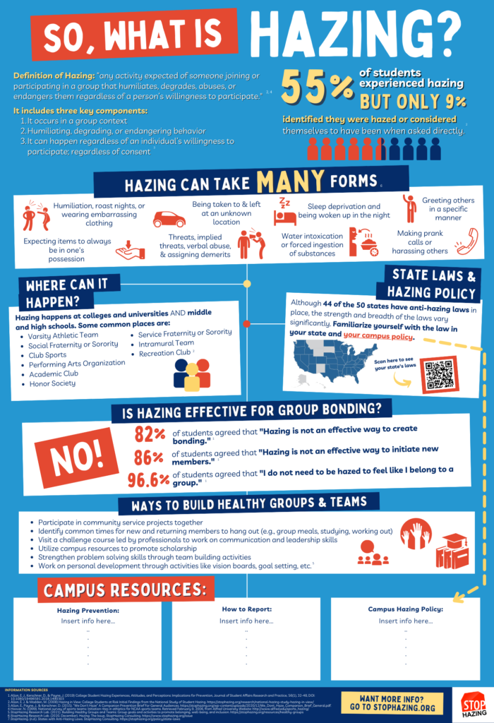 what is hazing infographic to tailor